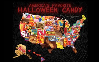 Top 10 Ranking Halloween Candies